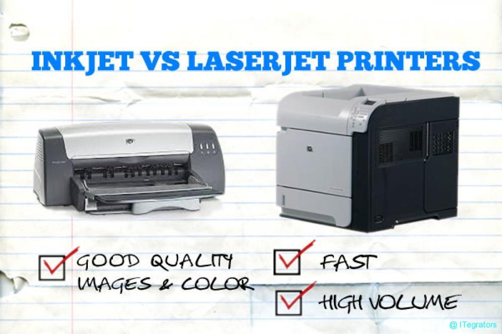 inkjet vs laser vs led printer types explained smarter solutions better business. Black Bedroom Furniture Sets. Home Design Ideas