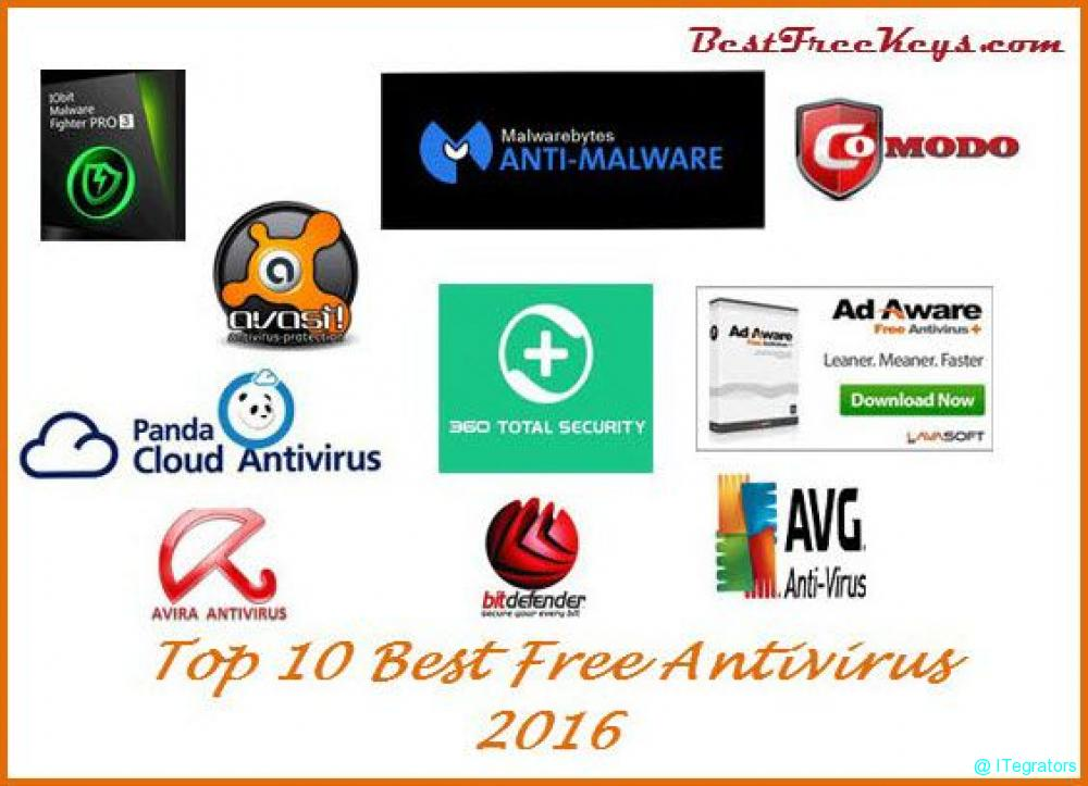 best virus protection for pc free download